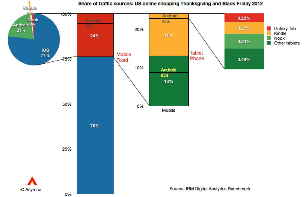 horace-dediu-mobile-commerce.png (113.58 Kb)